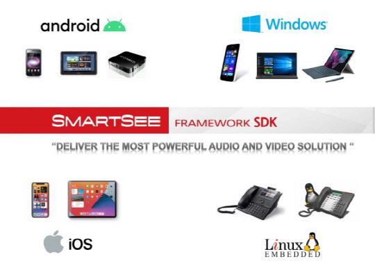 비앤피이노베이션 'SmartSee Framework SDK 솔루션', 비대면 영상통화 기능 개발 지원